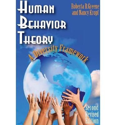 a nuture theory of human behavior Nurture nature vs nurture is a psychology term related to whether heredity or environment has a greater impact on human psychological development (as in behavior, habits, intelligence, personality, sexuality and so on.