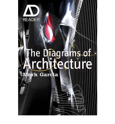 Topic The Diagrams Of Architecture Free Pdf Aussie Feral Game Hunters