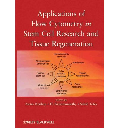 Applications of Flow Cytometry in Stem Cell Research and Tissue Regeneration