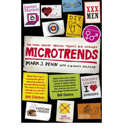 Microtrends