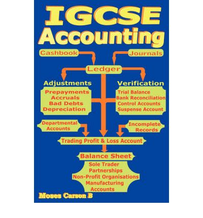 fundamental accounting principles and accounting terms Fundamentally, the basic principles of accounting act as a guide for accountants when preparing the financial statements of a business what is the definition of generally accepted accounting principles what is accounting.