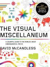 Visual Miscellaneum